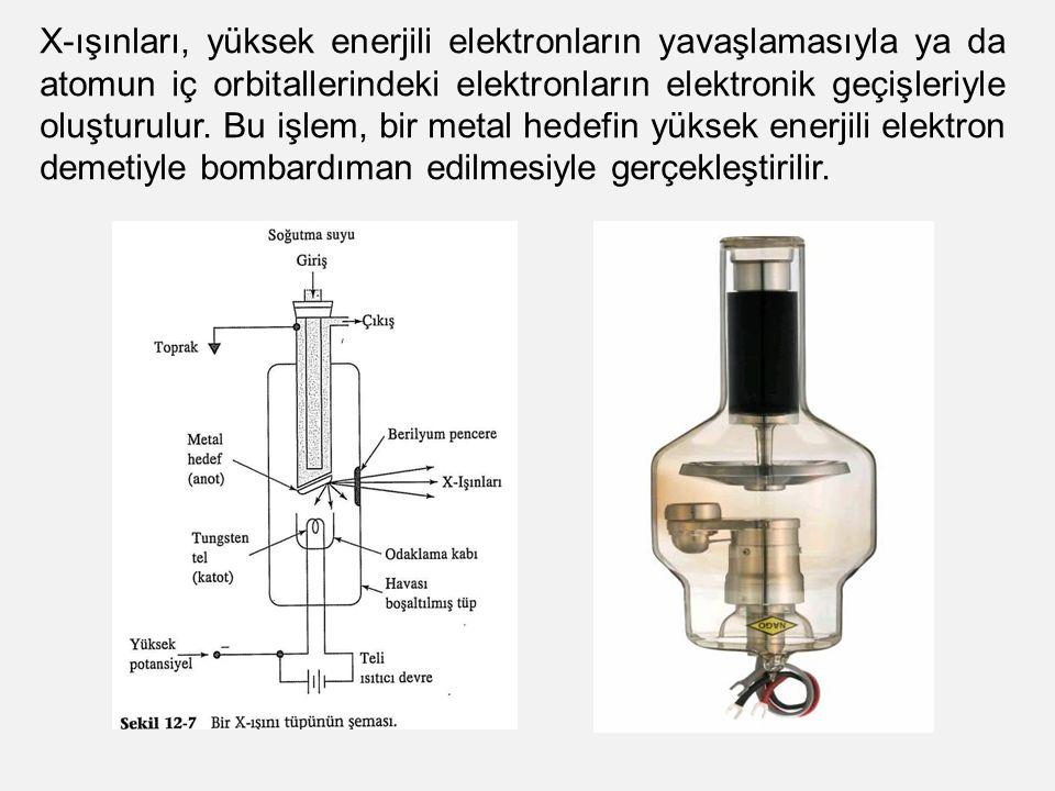 X-ışınları, yüksek enerjili elektronların yavaşlamasıyla ya da atomun iç orbitallerindeki elektronların elektronik geçişleriyle oluşturulur. Bu işlem,