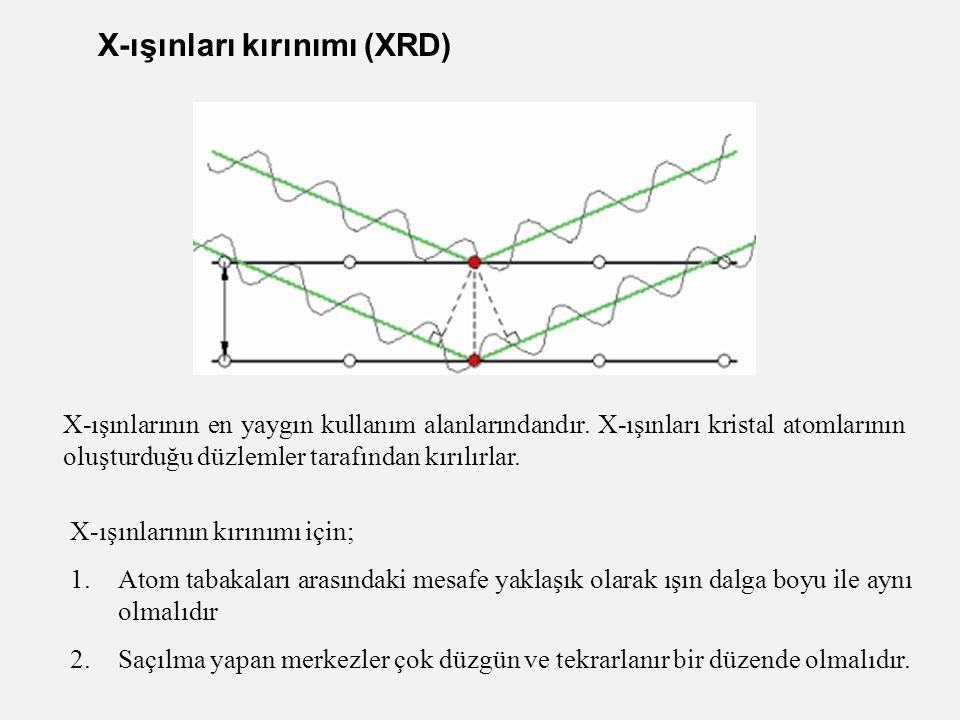 X-ışınları kırınımı (XRD) X-ışınlarının en yaygın kullanım alanlarındandır. X-ışınları kristal atomlarının oluşturduğu düzlemler tarafından kırılırlar
