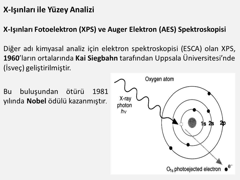 X-Işınları ile Yüzey Analizi X-Işınları Fotoelektron (XPS) ve Auger Elektron (AES) Spektroskopisi Diğer adı kimyasal analiz için elektron spektroskopi