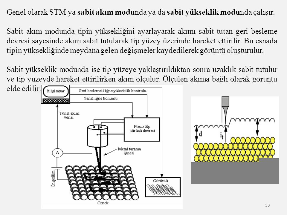 53 Genel olarak STM ya sabit akım modunda ya da sabit yükseklik modunda çalışır. Sabit akım modunda tipin yüksekliğini ayarlayarak akımı sabit tutan g