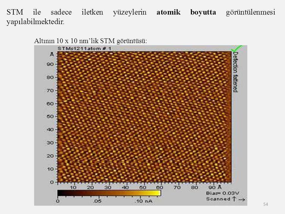 54 STM ile sadece iletken yüzeylerin atomik boyutta görüntülenmesi yapılabilmektedir. Altının 10 x 10 nm'lik STM görüntüsü:
