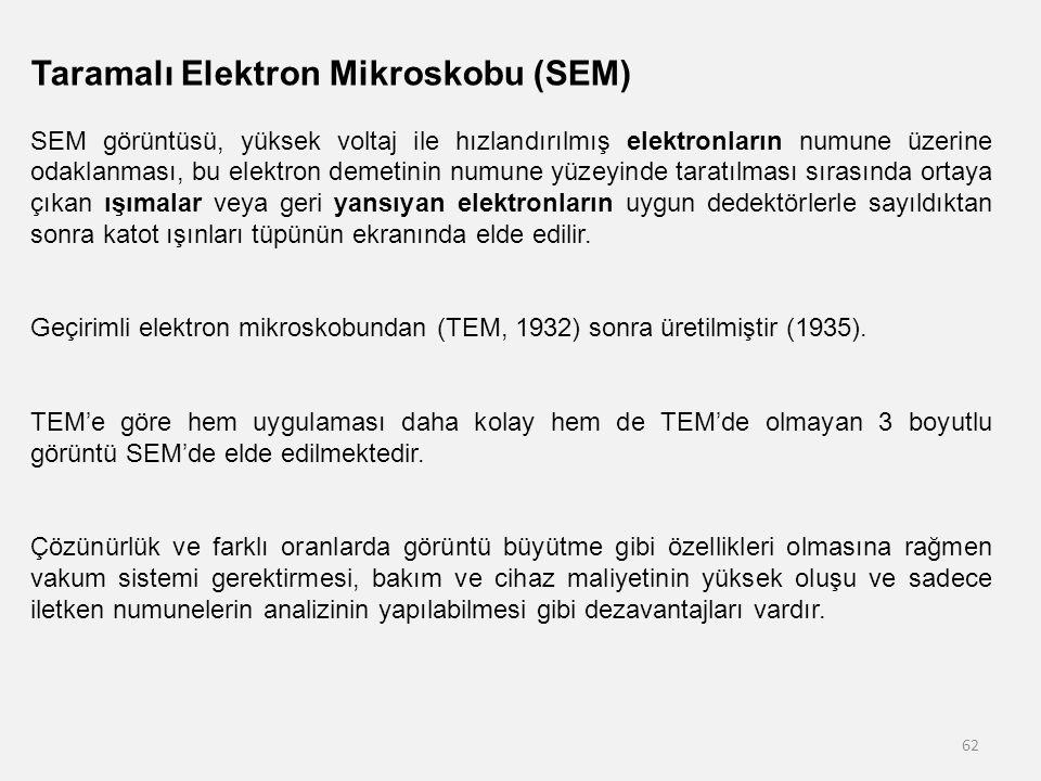62 Taramalı Elektron Mikroskobu (SEM) SEM görüntüsü, yüksek voltaj ile hızlandırılmış elektronların numune üzerine odaklanması, bu elektron demetinin