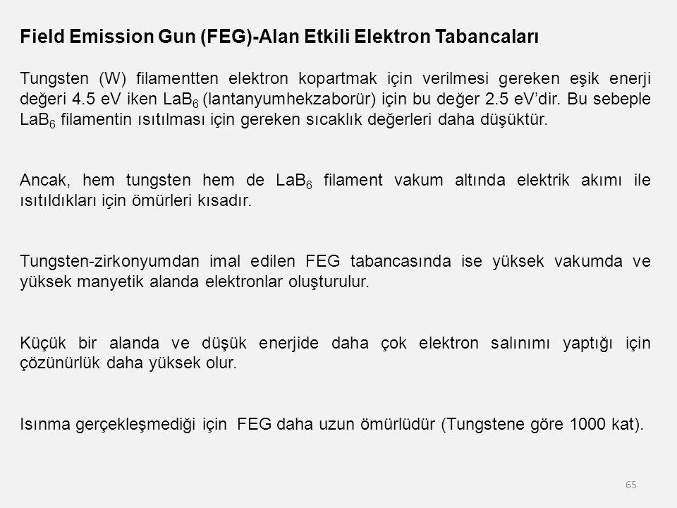 65 Field Emission Gun (FEG)-Alan Etkili Elektron Tabancaları Tungsten (W) filamentten elektron kopartmak için verilmesi gereken eşik enerji değeri 4.5