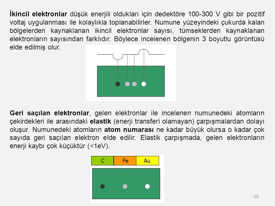 68 İkincil elektronlar düşük enerjili oldukları için dedektöre 100-300 V gibi bir pozitif voltaj uygulanması ile kolaylıkla toplanabilirler. Numune yü