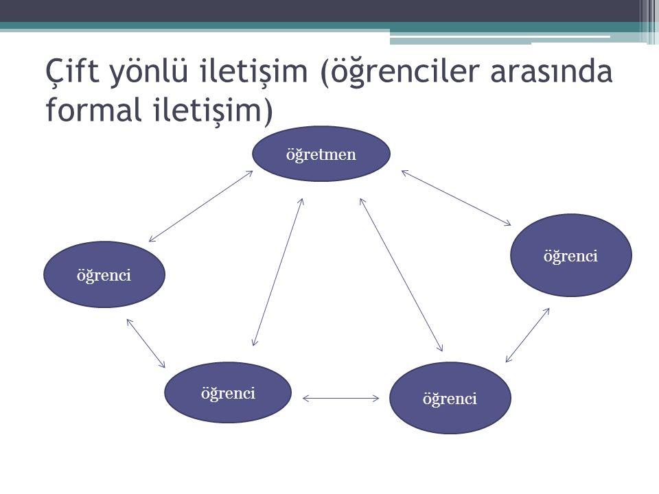Çift yönlü iletişim (öğrenciler arasında formal iletişim) öğretmen öğrenci