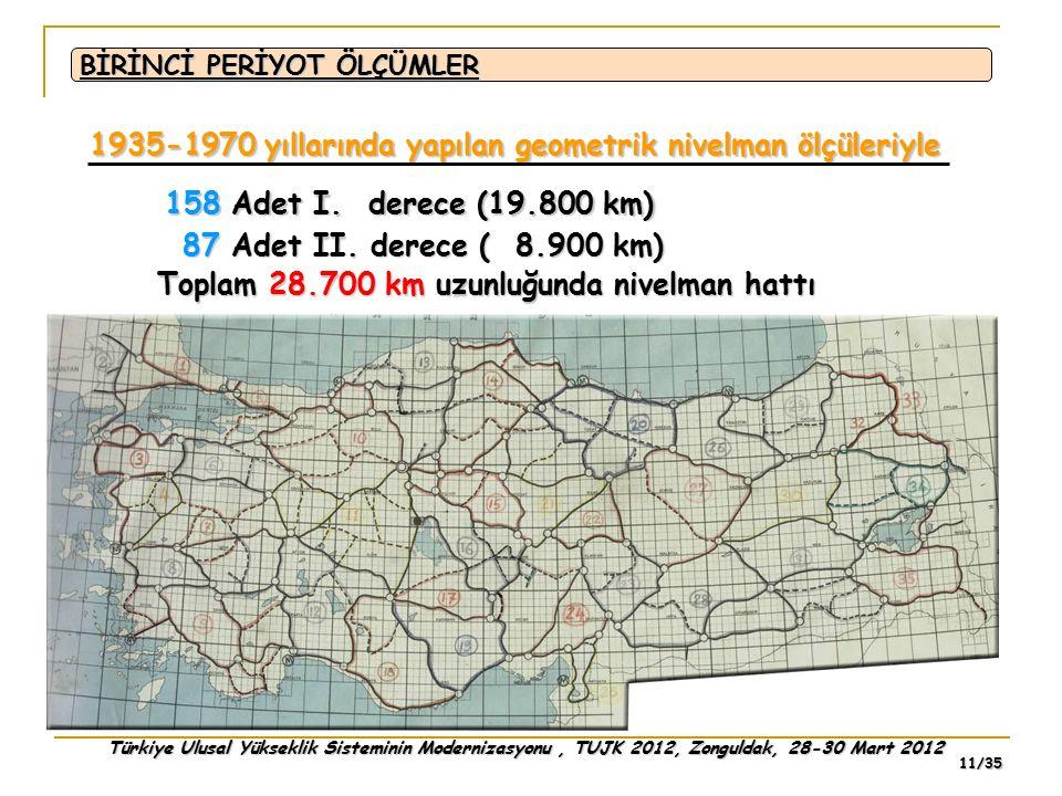 Türkiye Ulusal Yükseklik Sisteminin Modernizasyonu, TUJK 2012, Zonguldak, 28-30 Mart 2012 11/35 1935-1970 yıllarında yapılan geometrik nivelman ölçüle
