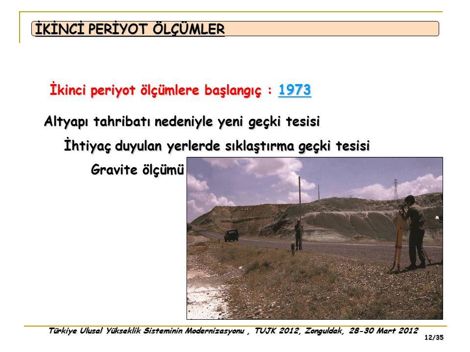 Türkiye Ulusal Yükseklik Sisteminin Modernizasyonu, TUJK 2012, Zonguldak, 28-30 Mart 2012 12/35 İKİNCİ PERİYOT ÖLÇÜMLER İkinci periyot ölçümlere başla