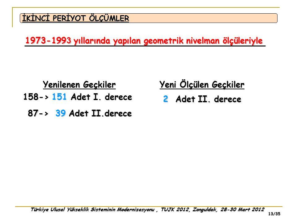 Türkiye Ulusal Yükseklik Sisteminin Modernizasyonu, TUJK 2012, Zonguldak, 28-30 Mart 2012 13/35 İKİNCİ PERİYOT ÖLÇÜMLER 1973-199 3 yıllarında yapılan