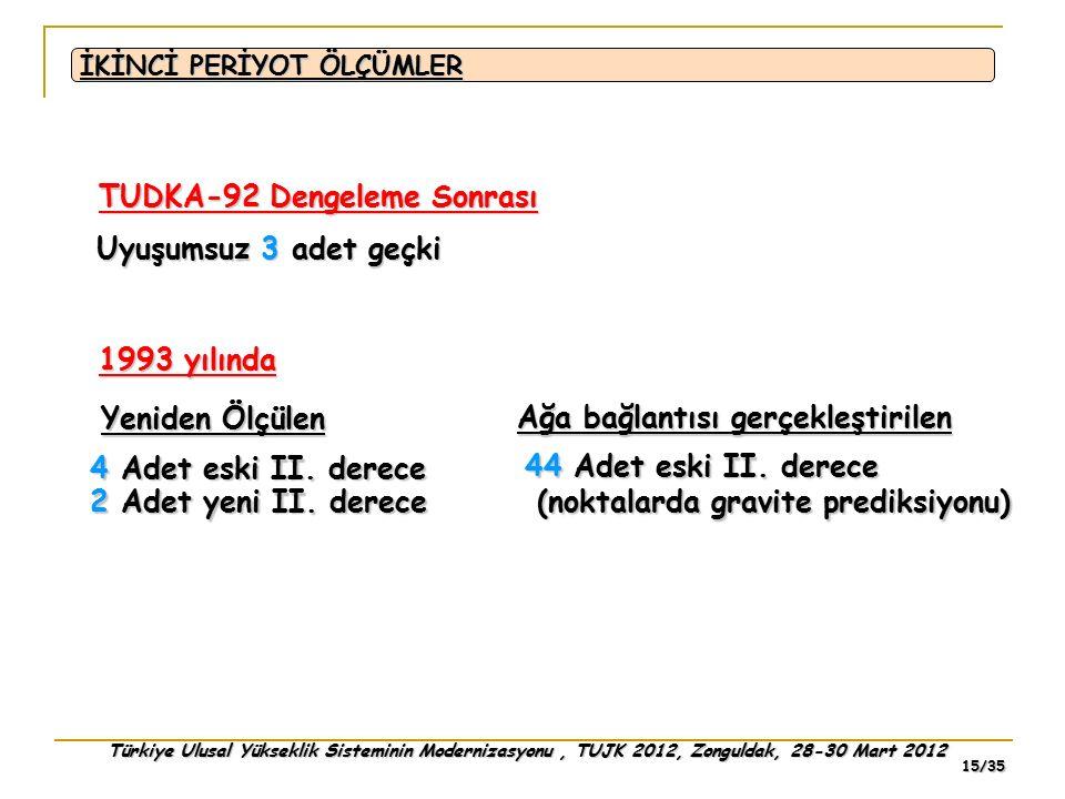 Türkiye Ulusal Yükseklik Sisteminin Modernizasyonu, TUJK 2012, Zonguldak, 28-30 Mart 2012 15/35 TUDKA-92 Dengeleme Sonrası 1993 yılında 4 Adet eski II