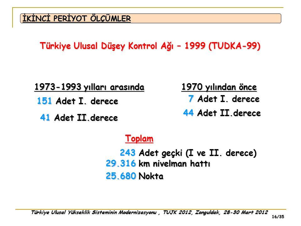 Türkiye Ulusal Yükseklik Sisteminin Modernizasyonu, TUJK 2012, Zonguldak, 28-30 Mart 2012 16/35 Türkiye Ulusal Düşey Kontrol Ağı – 1999 (TUDKA-99) 197