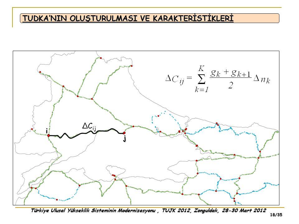 Türkiye Ulusal Yükseklik Sisteminin Modernizasyonu, TUJK 2012, Zonguldak, 28-30 Mart 2012 18/35 TUDKA'NIN OLUŞTURULMASI VE KARAKTERİSTİKLERİ i j ΔC ij
