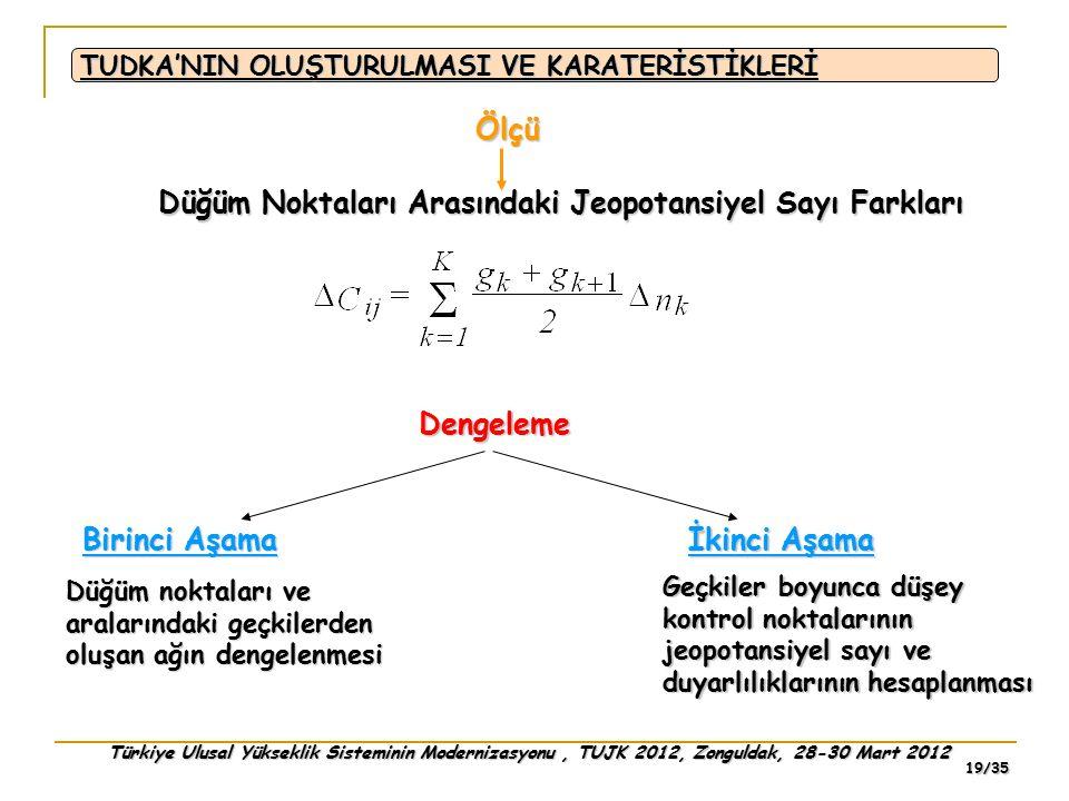 Türkiye Ulusal Yükseklik Sisteminin Modernizasyonu, TUJK 2012, Zonguldak, 28-30 Mart 2012 19/35 TUDKA'NIN OLUŞTURULMASI VE KARATERİSTİKLERİ Düğüm Nokt