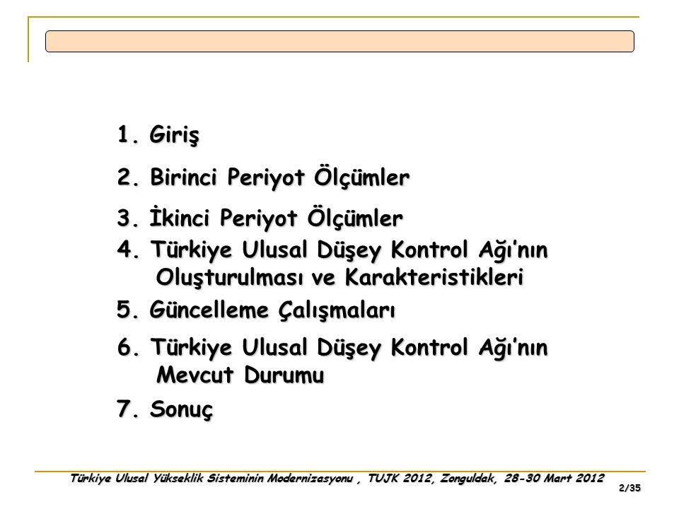 Türkiye Ulusal Yükseklik Sisteminin Modernizasyonu, TUJK 2012, Zonguldak, 28-30 Mart 2012 2/35 1. Giriş 2. Birinci Periyot Ölçümler 3. İkinci Periyot