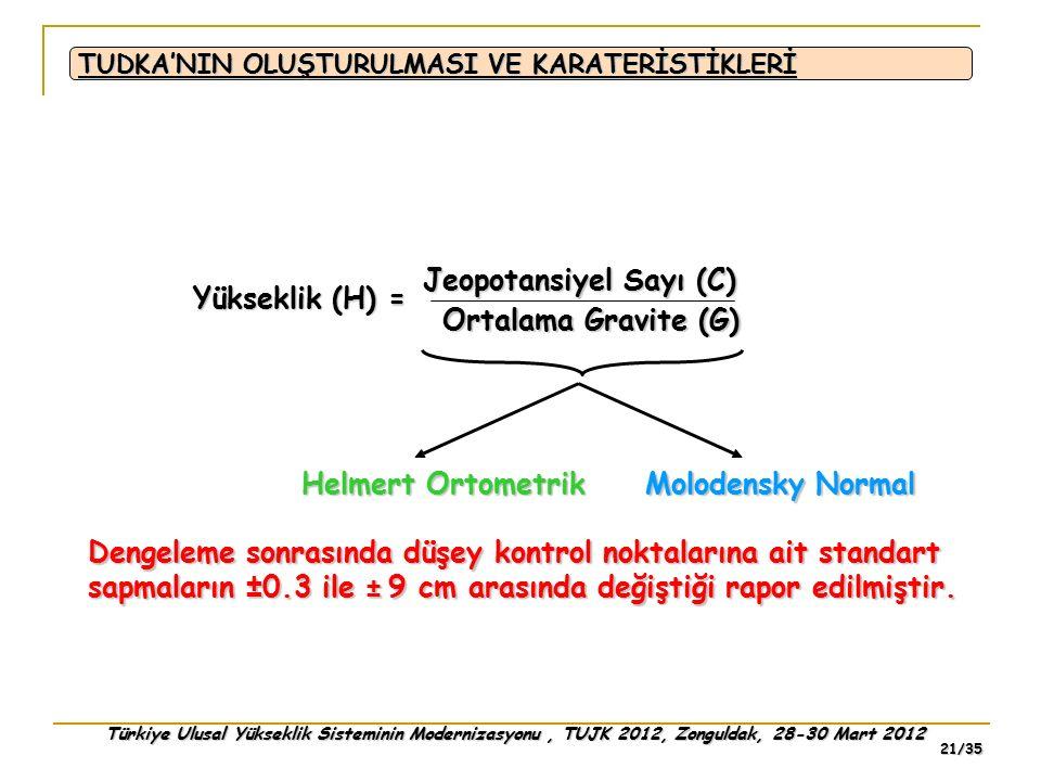 Türkiye Ulusal Yükseklik Sisteminin Modernizasyonu, TUJK 2012, Zonguldak, 28-30 Mart 2012 21/35 Yükseklik (H) = Jeopotansiyel Sayı (C) Ortalama Gravit