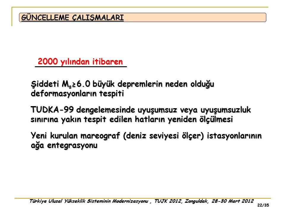 Türkiye Ulusal Yükseklik Sisteminin Modernizasyonu, TUJK 2012, Zonguldak, 28-30 Mart 2012 22/35 GÜNCELLEME ÇALIŞMALARI 2000 yılından itibaren Şiddeti