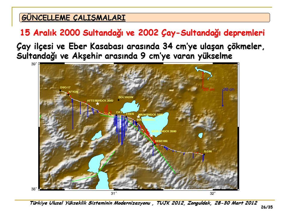 Türkiye Ulusal Yükseklik Sisteminin Modernizasyonu, TUJK 2012, Zonguldak, 28-30 Mart 2012 26/35 15 Aralık 2000 Sultandağı ve 2002 Çay-Sultandağı depre