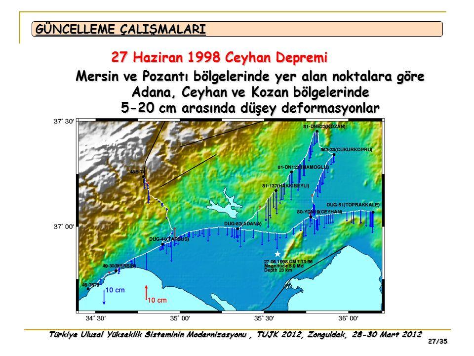 Türkiye Ulusal Yükseklik Sisteminin Modernizasyonu, TUJK 2012, Zonguldak, 28-30 Mart 2012 27/35 27 Haziran 1998 Ceyhan Depremi Mersin ve Pozantı bölge