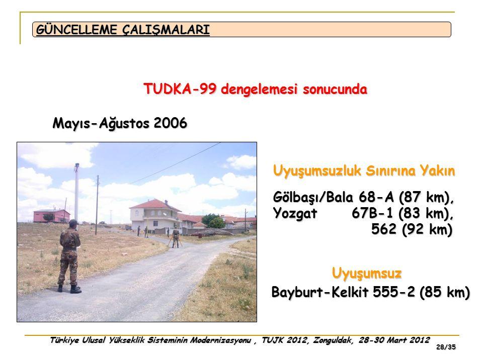 Türkiye Ulusal Yükseklik Sisteminin Modernizasyonu, TUJK 2012, Zonguldak, 28-30 Mart 2012 28/35 TUDKA-99 dengelemesi sonucunda Uyuşumsuz Bayburt-Kelki