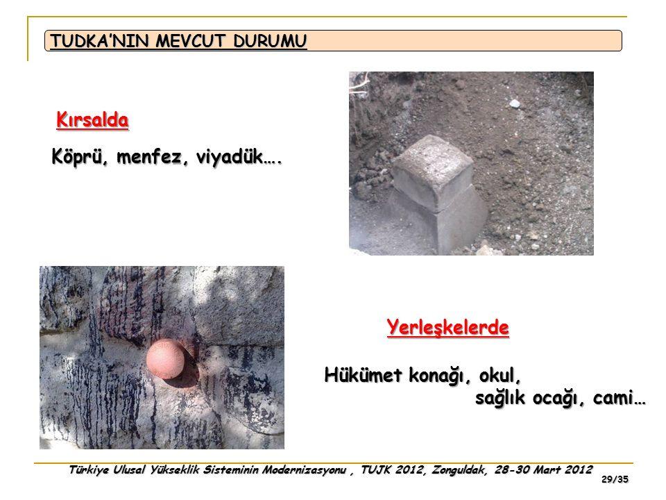 Türkiye Ulusal Yükseklik Sisteminin Modernizasyonu, TUJK 2012, Zonguldak, 28-30 Mart 2012 29/35 TUDKA'NIN MEVCUT DURUMU Köprü, menfez, viyadük…. Hüküm