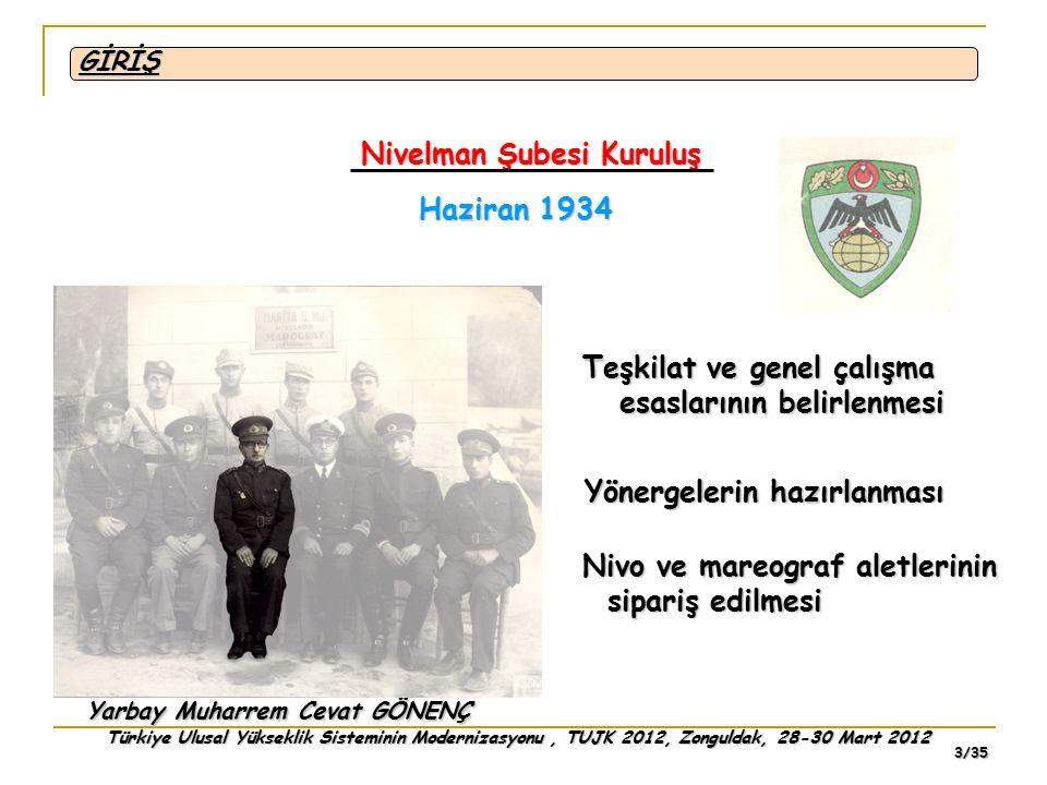 Türkiye Ulusal Yükseklik Sisteminin Modernizasyonu, TUJK 2012, Zonguldak, 28-30 Mart 2012 3/35 Haziran 1934 Nivelman Şubesi Kuruluş Teşkilat ve genel