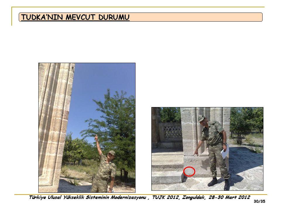 Türkiye Ulusal Yükseklik Sisteminin Modernizasyonu, TUJK 2012, Zonguldak, 28-30 Mart 2012 30/35 TUDKA'NIN MEVCUT DURUMU