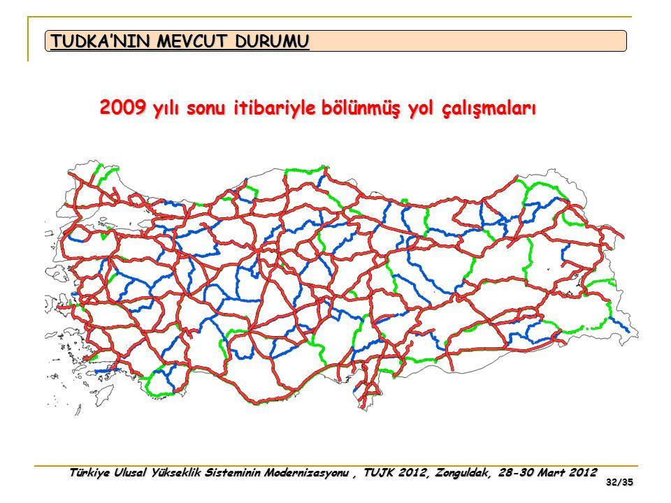 Türkiye Ulusal Yükseklik Sisteminin Modernizasyonu, TUJK 2012, Zonguldak, 28-30 Mart 2012 32/35 TUDKA'NIN MEVCUT DURUMU 2009 yılı sonu itibariyle bölü