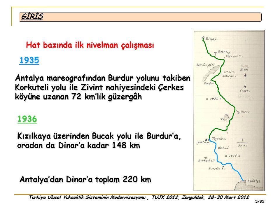 Türkiye Ulusal Yükseklik Sisteminin Modernizasyonu, TUJK 2012, Zonguldak, 28-30 Mart 2012 5/35 Hat bazında ilk nivelman çalışması Antalya mareografınd