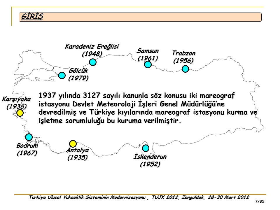 Türkiye Ulusal Yükseklik Sisteminin Modernizasyonu, TUJK 2012, Zonguldak, 28-30 Mart 2012 8/35 BİRİNCİ PERİYOT ÖLÇÜMLER 1944 yılında nivelman çalışmalarına yeniden başlangıç Bölgesel çalışmalar Mareograf istasyonlarına bağlı poligonlar Hızla gelişen nirengi çalışmaları