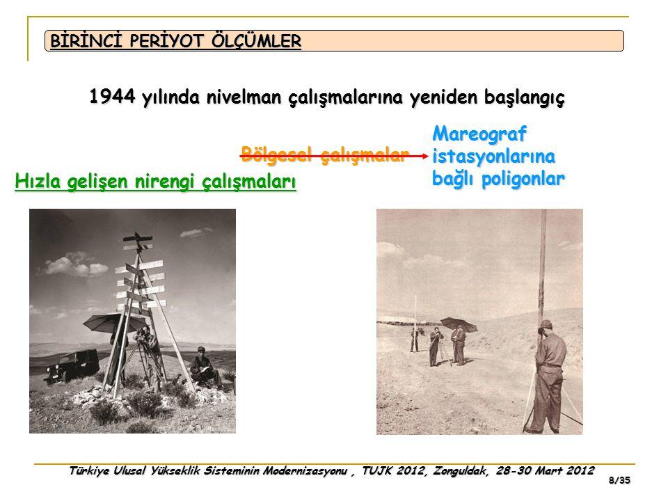Türkiye Ulusal Yükseklik Sisteminin Modernizasyonu, TUJK 2012, Zonguldak, 28-30 Mart 2012 8/35 BİRİNCİ PERİYOT ÖLÇÜMLER 1944 yılında nivelman çalışmal