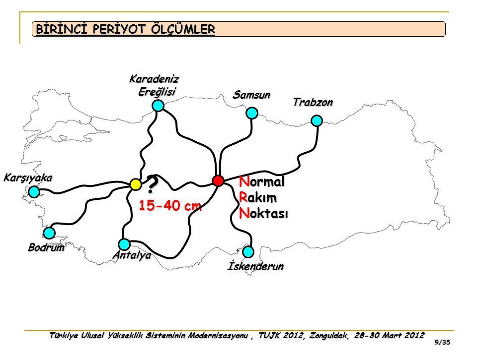 Türkiye Ulusal Yükseklik Sisteminin Modernizasyonu, TUJK 2012, Zonguldak, 28-30 Mart 2012 20/35 Referans Sistemi : Türkiye Ulusal Düşey Referans Sistemi Referans Çerçevesi : Türkiye Ulusal Düşey Kontrol Ağı-1999 (TUDKA-99) Düşey Datum : Antalya mareograf istasyonu, 1935-1971 dönemi ortalama deniz seviyesi Gravite Datumu :TTGA99 Yükseklik Sistemi :Ortometrik Periyot:1935-2005 Nokta Sayısı : 25.680 adet Uzunluk: 29.316 km Düğüm Noktası Sayısı : 274 adet 1 nci Derece Hat Sayısı : 158 adet (4  S mm) 2 nci Derece Hat Sayısı : 85 adet (8  S mm) Ölçülen Gravite Sayısı : 21.568 adet Kestirilen Gravite Sayısı : 4.112 adet Dengeleme Modeli :, Gözlem: Jeopotansiyel Sayı, Gözlem: Jeopotansiyel Sayı Ağırlık :, Mesafenin tersi, t=1.414 (1 nci derece hat), t=2.828 (2 nci derece hat), t: 1 km nivelmanda yükseklik farkının standart sapması, Mesafenin tersi, t=1.414 (1 nci derece hat), t=2.828 (2 nci derece hat), t: 1 km nivelmanda yükseklik farkının standart sapması Kaba Hata : Data Snooping TUDKA-99 Karakteristikleri TUDKA'NIN OLUŞTURULMASI VE KARATERİSTİKLERİ