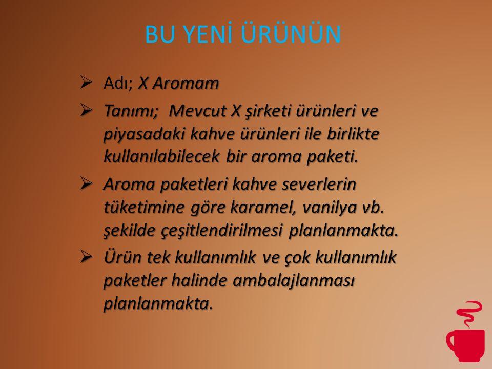 BU YENİ ÜRÜNÜN X Aromam  Adı; X Aromam  Tanımı; Mevcut X şirketi ürünleri ve piyasadaki kahve ürünleri ile birlikte kullanılabilecek bir aroma paketi.
