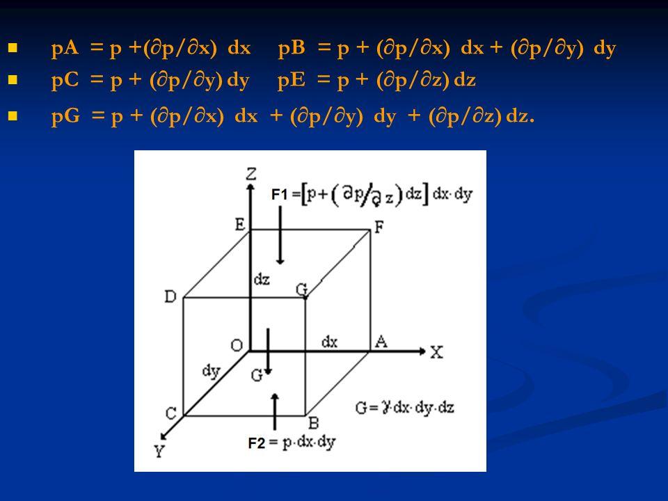 pA = p +(  p/  x) dx pB = p + (  p/  x) dx + (  p/  y) dy pC = p + (  p/  y) dy pE = p + (  p/  z) dz pG = p + (  p/  x) dx + (  p/  y)