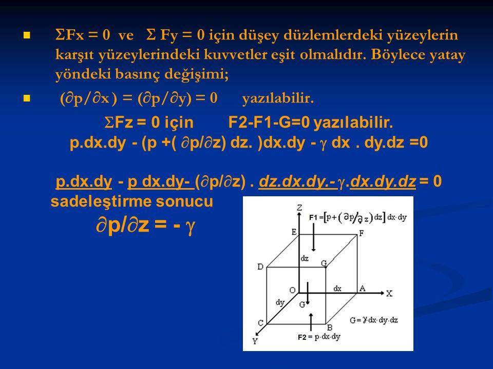  Fx = 0 ve  Fy = 0 için düşey düzlemlerdeki yüzeylerin karşıt yüzeylerindeki kuvvetler eşit olmalıdır. Böylece yatay yöndeki basınç değişimi; (  p/
