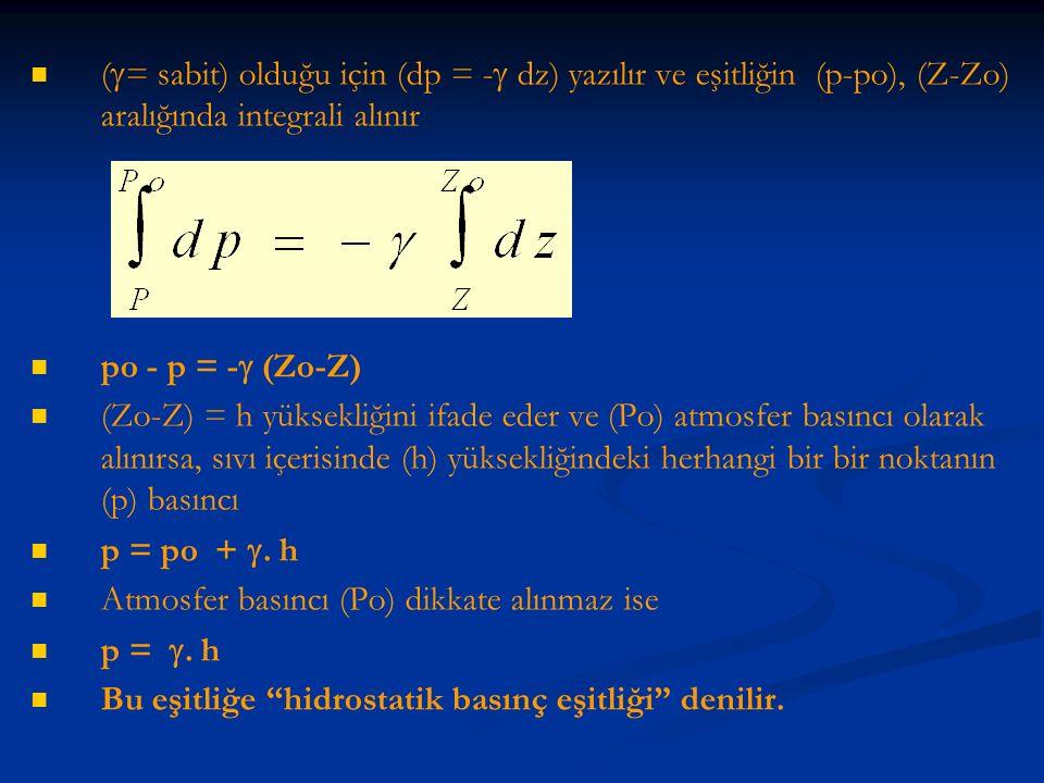 (  = sabit) olduğu için (dp = -  dz) yazılır ve eşitliğin (p-po), (Z-Zo) aralığında integrali alınır po - p = -  (Zo-Z) (Zo-Z) = h yüksekliğini ifa