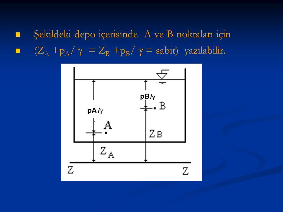 Şekildeki depo içerisinde A ve B noktaları için (Z A +p A /  = Z B +p B /  = sabit) yazılabilir.