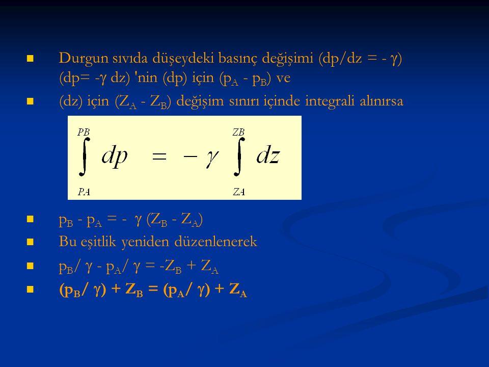 Durgun sıvıda düşeydeki basınç değişimi (dp/dz = -  ) (dp= -  dz) 'nin (dp) için (p A - p B ) ve (dz) için (Z A - Z B ) değişim sınırı içinde integr