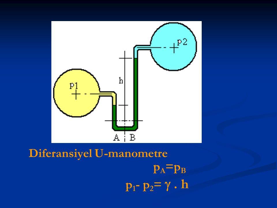 Diferansiyel U-manometre p A =p B p 1 - p 2 = . h