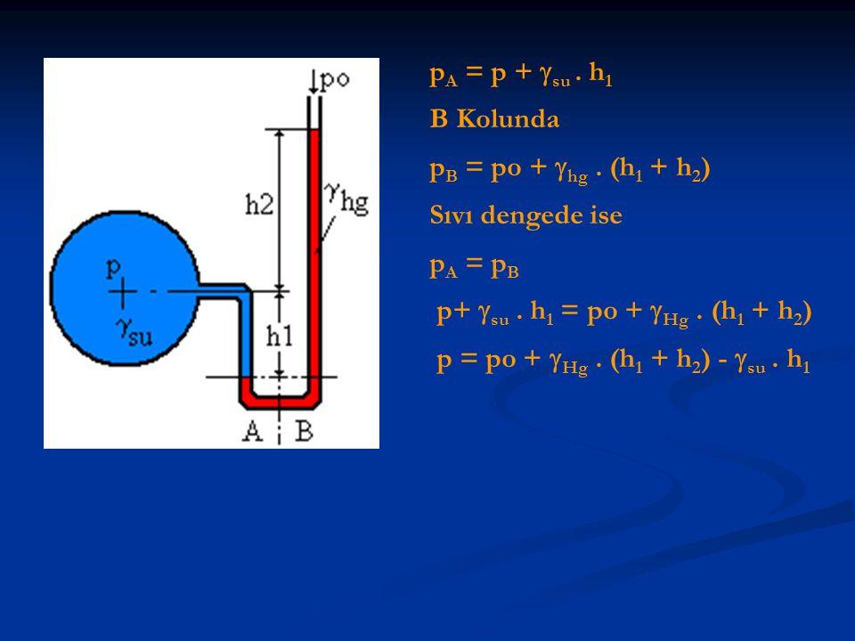 p A = p +  su. h 1 B Kolunda p B = po +  hg. (h 1 + h 2 ) Sıvı dengede ise p A = p B p+  su. h 1 = po +  Hg. (h 1 + h 2 ) p = po +  Hg. (h 1 + h
