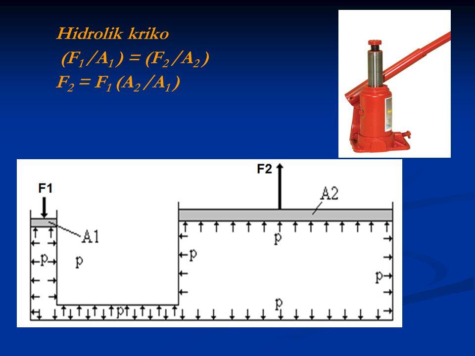 Hidrolik kriko (F 1 /A 1 ) = (F 2 /A 2 ) F 2 = F 1 (A 2 /A 1 )