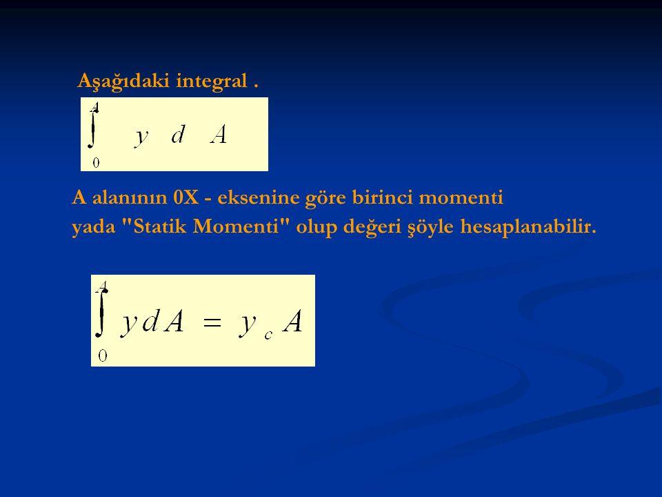 Aşağıdaki integral. A alanının 0X - eksenine göre birinci momenti yada