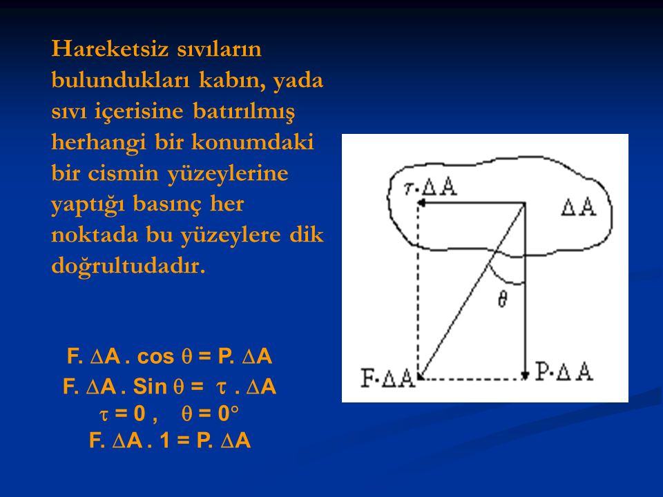 (  = sabit) olduğu için (dp = -  dz) yazılır ve eşitliğin (p-po), (Z-Zo) aralığında integrali alınır po - p = -  (Zo-Z) (Zo-Z) = h yüksekliğini ifade eder ve (Po) atmosfer basıncı olarak alınırsa, sıvı içerisinde (h) yüksekliğindeki herhangi bir bir noktanın (p) basıncı p = po + .