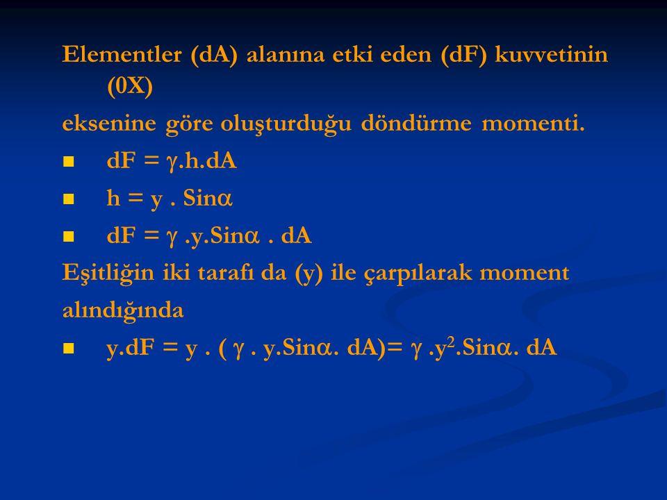 Elementler (dA) alanına etki eden (dF) kuvvetinin (0X) eksenine göre oluşturduğu döndürme momenti. dF = .h.dA h = y. Sin  dF = .y.Sin . dA Eşitliğ