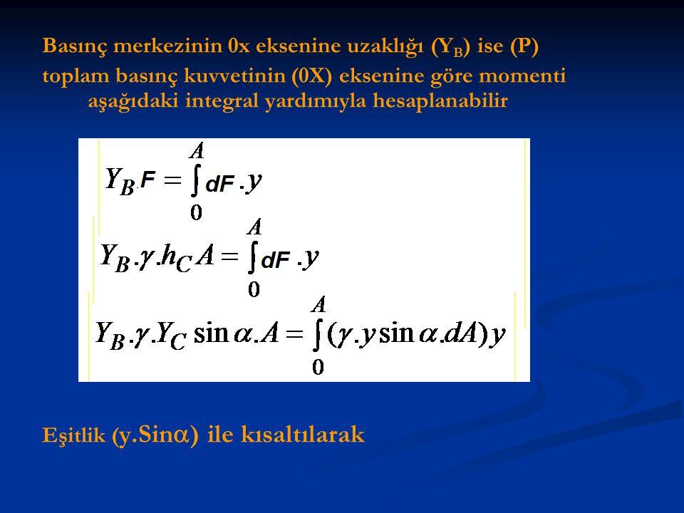 Basınç merkezinin 0x eksenine uzaklığı (Y B ) ise (P) toplam basınç kuvvetinin (0X) eksenine göre momenti aşağıdaki integral yardımıyla hesaplanabilir