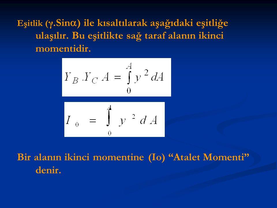 """Eşitlik ( γ.Sin  ) ile kısaltılarak aşağıdaki eşitliğe ulaşılır. Bu eşitlikte sağ taraf alanın ikinci momentidir. Bir alanın ikinci momentine (Io) """"A"""
