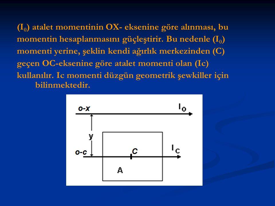 (I 0 ) atalet momentinin OX- eksenine göre alınması, bu momentin hesaplanmasını güçleştirir. Bu nedenle (I 0 ) momenti yerine, şeklin kendi ağırlık me