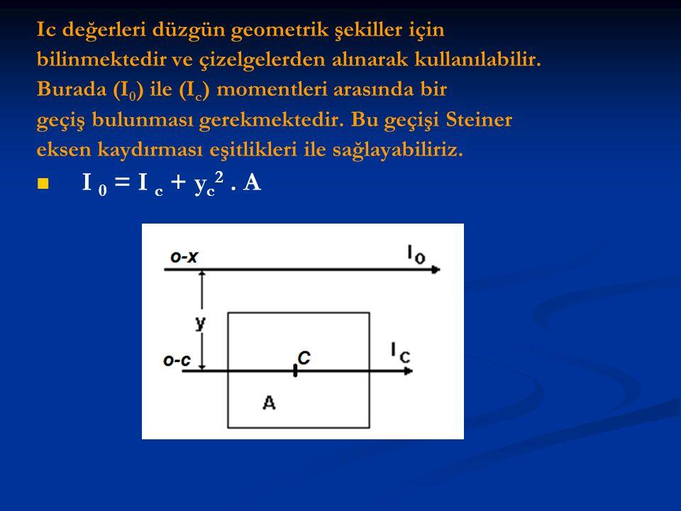 Ic değerleri düzgün geometrik şekiller için bilinmektedir ve çizelgelerden alınarak kullanılabilir. Burada (I 0 ) ile (I c ) momentleri arasında bir g