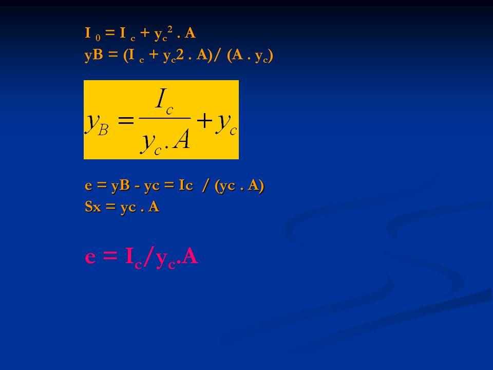I 0 = I c + y c 2. A yB = (I c + y c 2. A)/ (A. y c ) e = yB - yc = Ic / (yc. A) Sx = yc. A e = I c /y c.A
