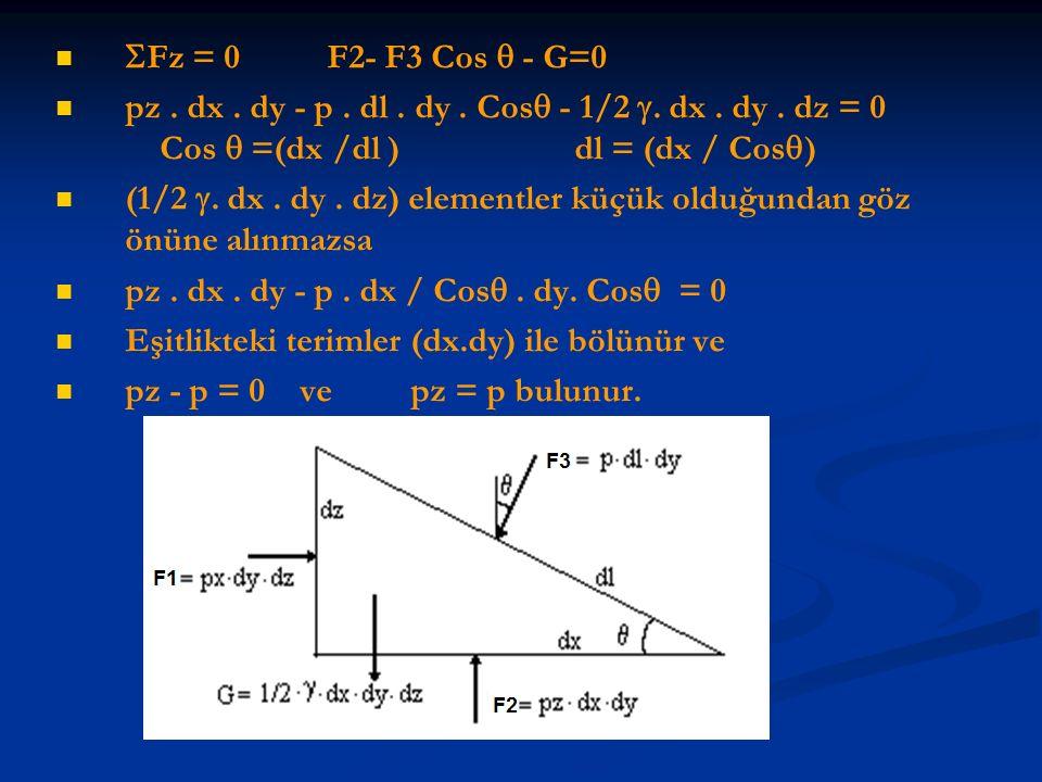 Durgun sıvıda düşeydeki basınç değişimi (dp/dz = -  ) (dp= -  dz) nin (dp) için (p A - p B ) ve (dz) için (Z A - Z B ) değişim sınırı içinde integrali alınırsa p B - p A = -  (Z B - Z A ) Bu eşitlik yeniden düzenlenerek p B /  - p A /  = -Z B + Z A (p B /  ) + Z B = (p A /  ) + Z A