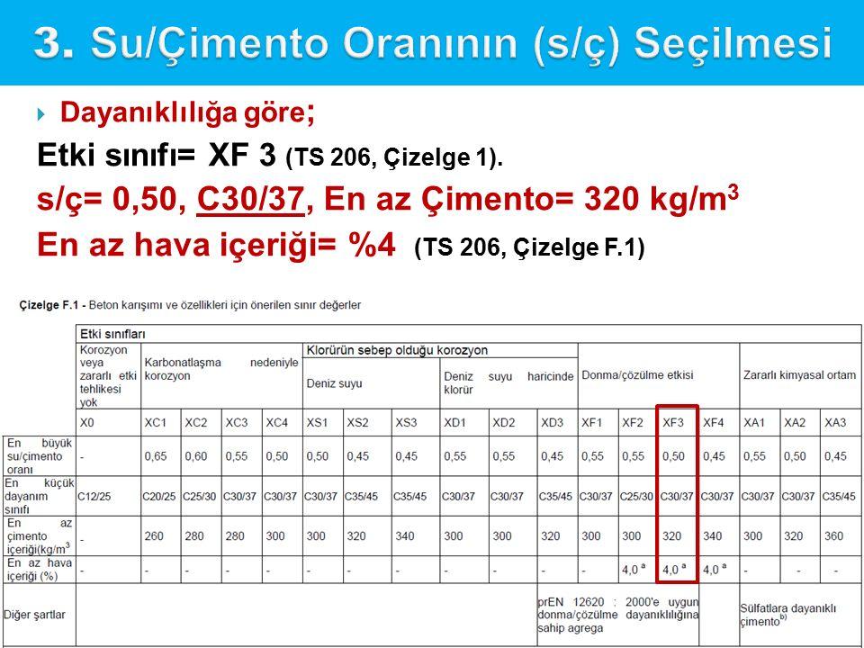  Dayanıklılığa göre ; Etki sınıfı= XF 3 (TS 206, Çizelge 1). s/ç= 0,50, C30/37, En az Çimento= 320 kg/m 3 En az hava içeriği= %4 (TS 206, Çizelge F.1