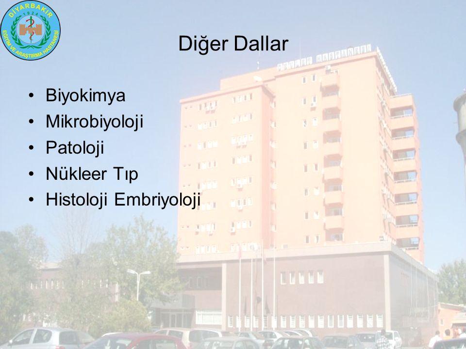 Diğer Dallar Biyokimya Mikrobiyoloji Patoloji Nükleer Tıp Histoloji Embriyoloji